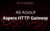 All About IBM Aspera HTTP Gateway